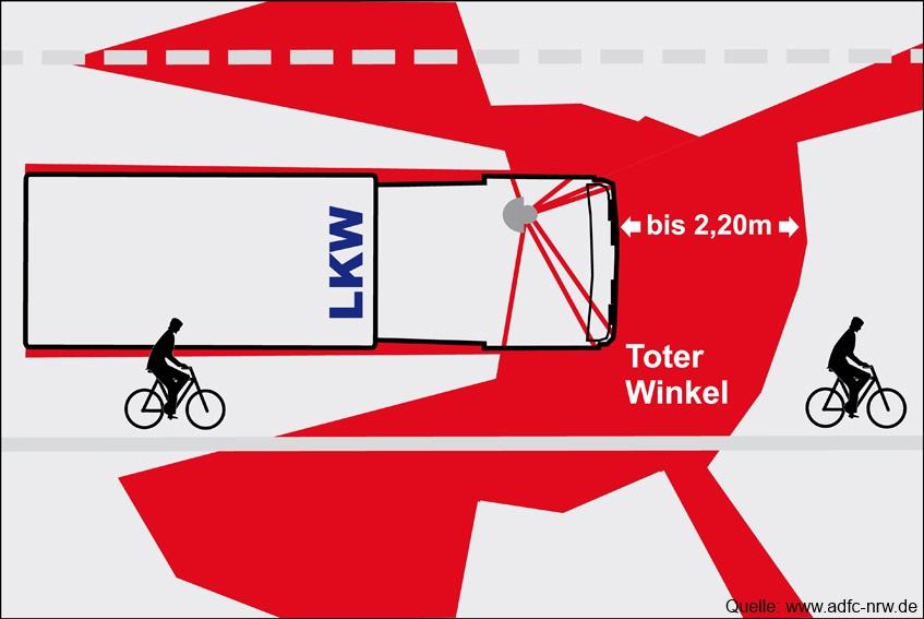 Toter Winkel, Skizze vom ADFC NRW